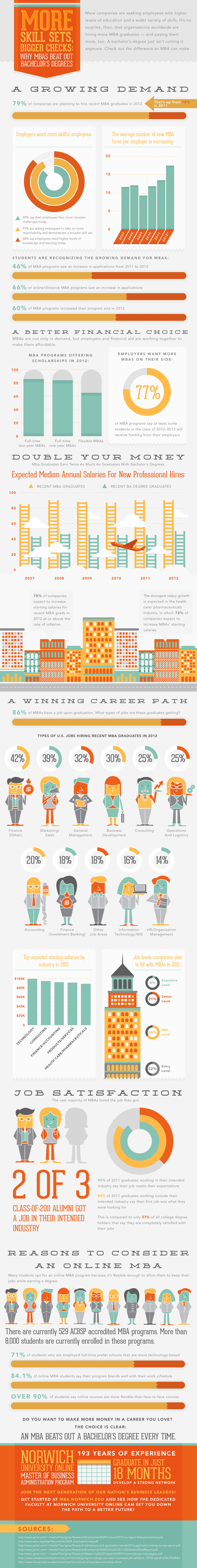 Infographic: More Skill Sets, Bigger Checks